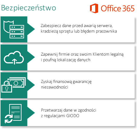 Microsoft Office Business CSP (5C9FD4CC)