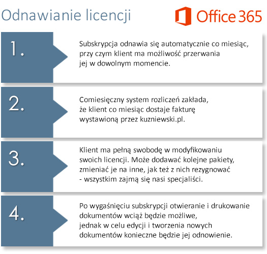 Microsoft Office 365 Business CSP (5C9FD4CC)